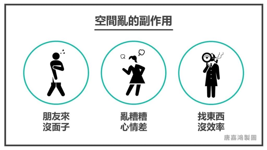 【輕佈置】佈置懶人包 4