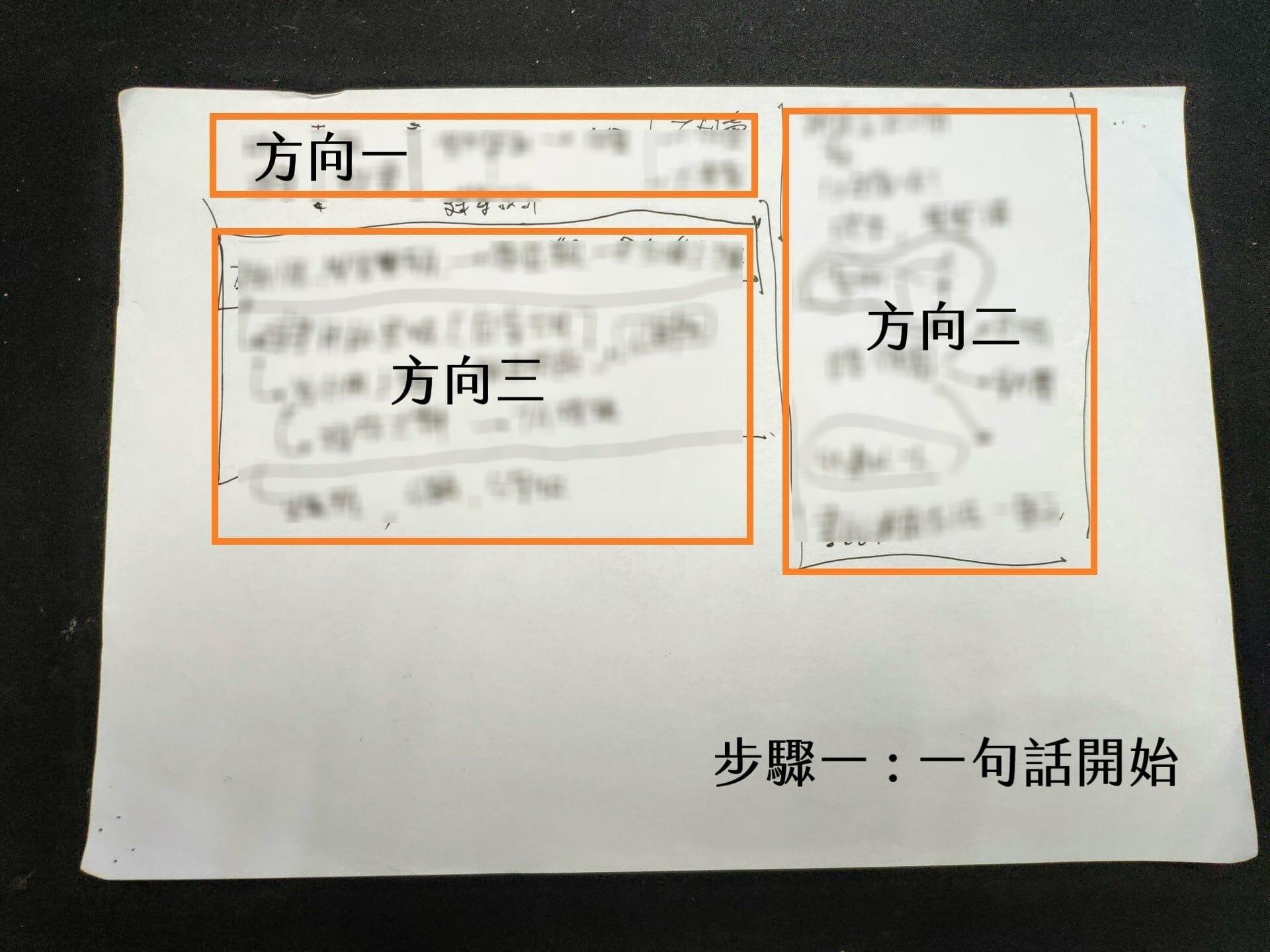 【嘉鴻筆記】關鍵字寫作紀錄 1